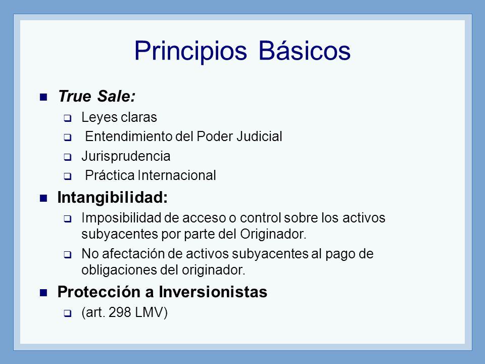Principios Básicos True Sale: Intangibilidad: