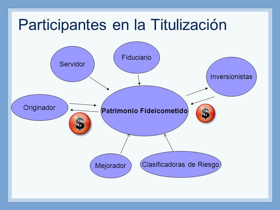 Participantes en la Titulización
