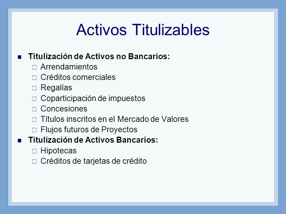 Activos Titulizables Titulización de Activos no Bancarios: