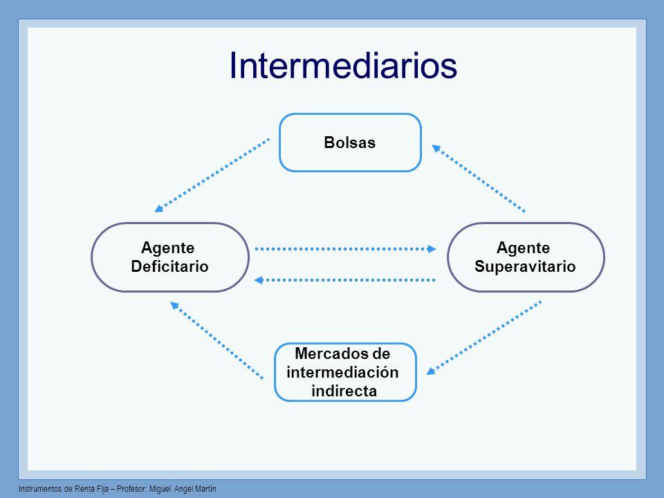 Intermediarios Bolsas Agente Deficitario Agente Superavitario