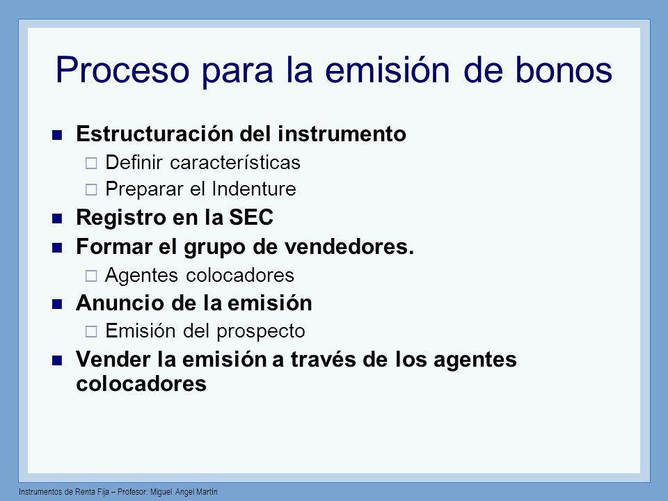 Proceso para la emisión de bonos