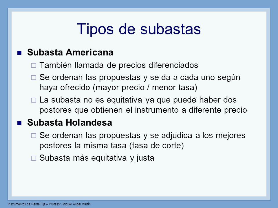 Tipos de subastas Subasta Americana Subasta Holandesa