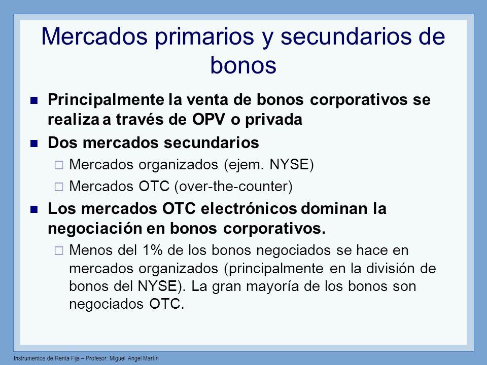 Mercados primarios y secundarios de bonos