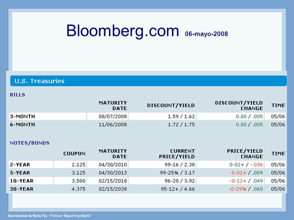 Bloomberg.com 06-mayo-2008