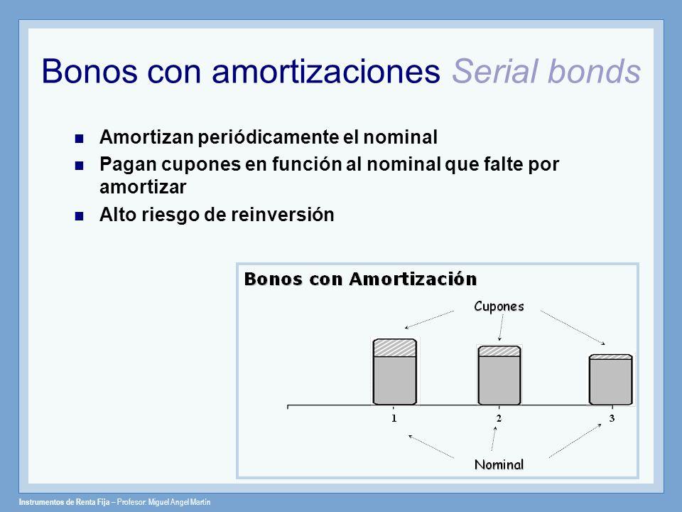 Bonos con amortizaciones Serial bonds