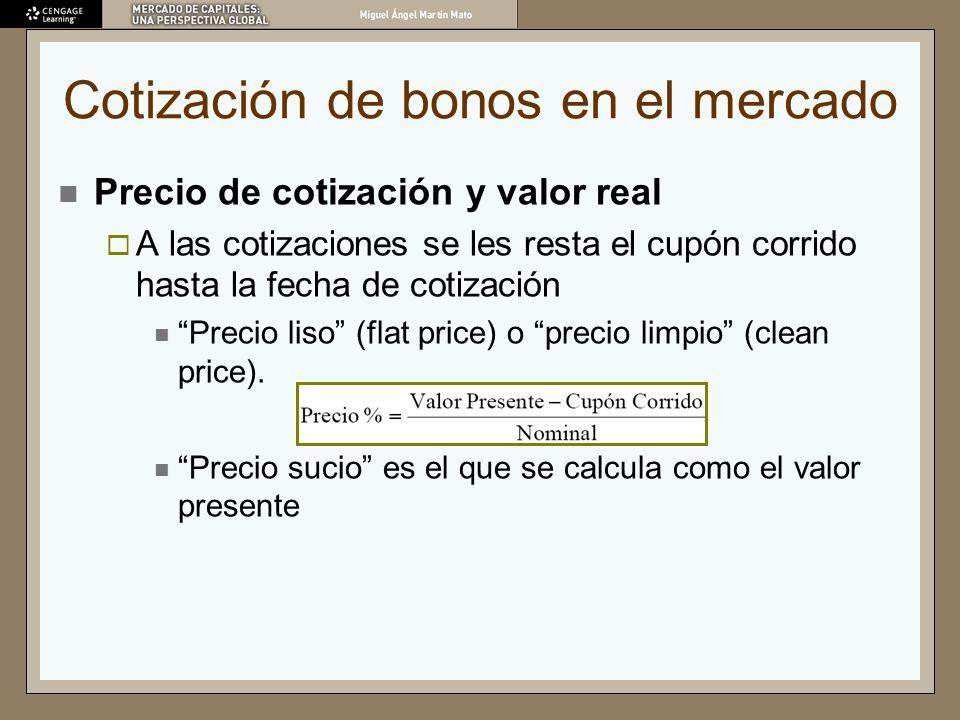 Cotización de bonos en el mercado