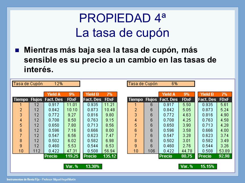 PROPIEDAD 4ª La tasa de cupón