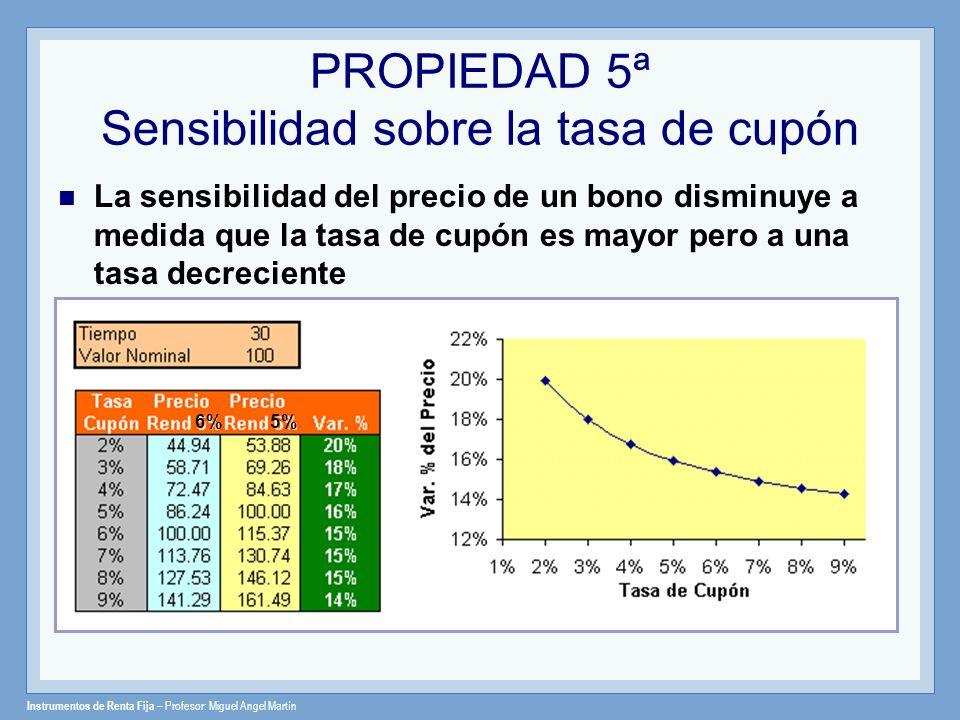 PROPIEDAD 5ª Sensibilidad sobre la tasa de cupón