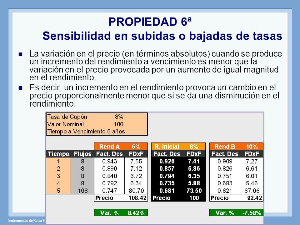 PROPIEDAD 6ª Sensibilidad en subidas o bajadas de tasas