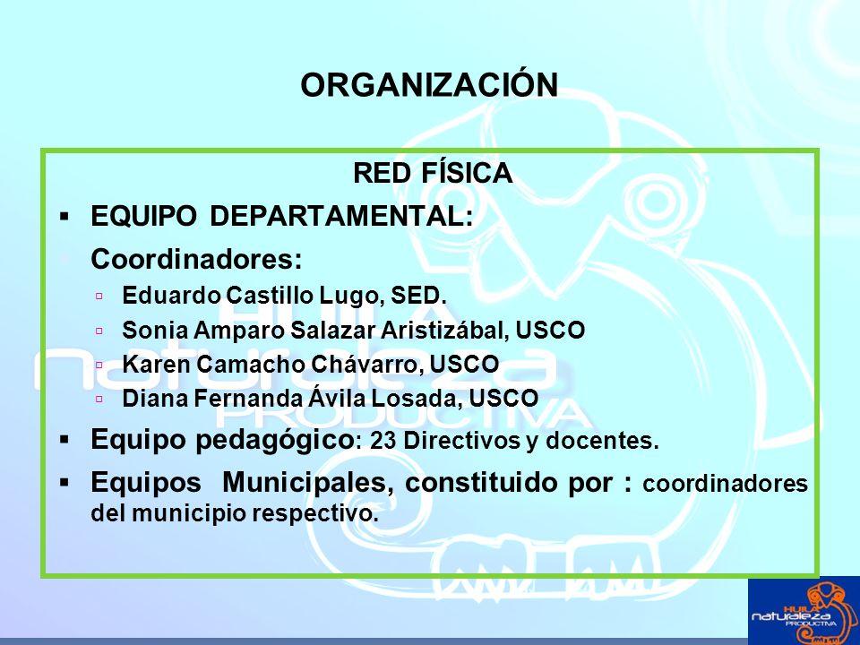 ORGANIZACIÓN RED FÍSICA EQUIPO DEPARTAMENTAL: Coordinadores: