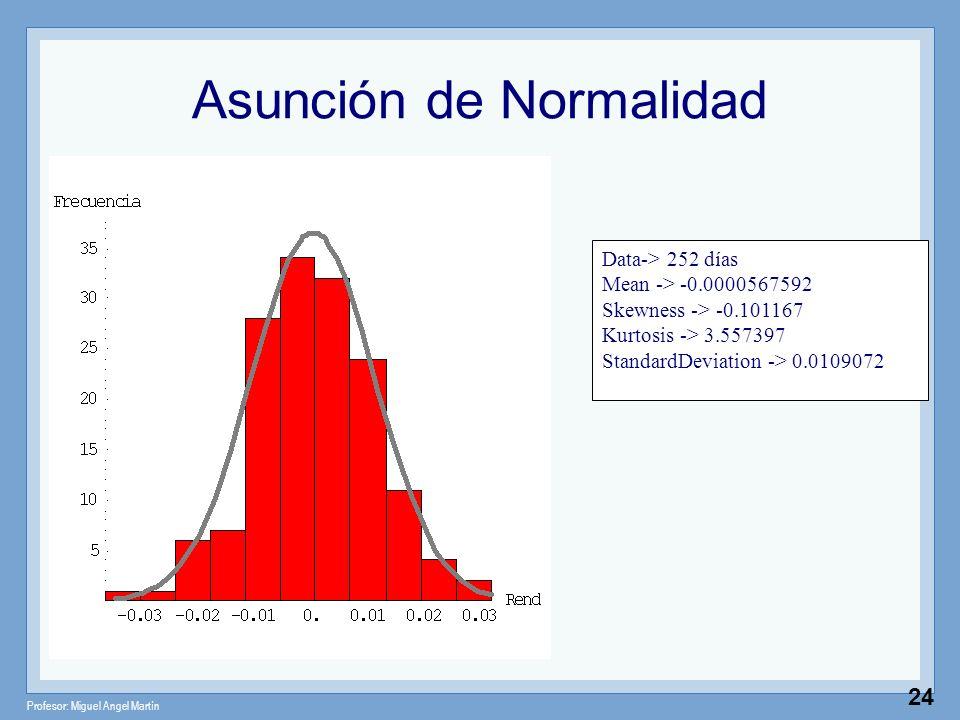 Asunción de Normalidad