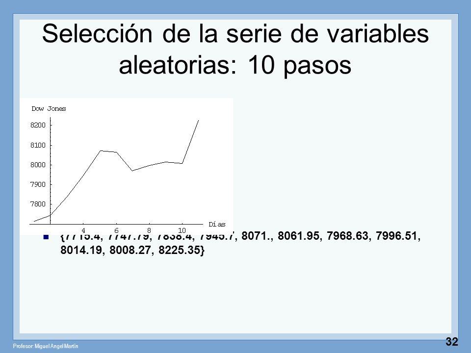 Selección de la serie de variables aleatorias: 10 pasos