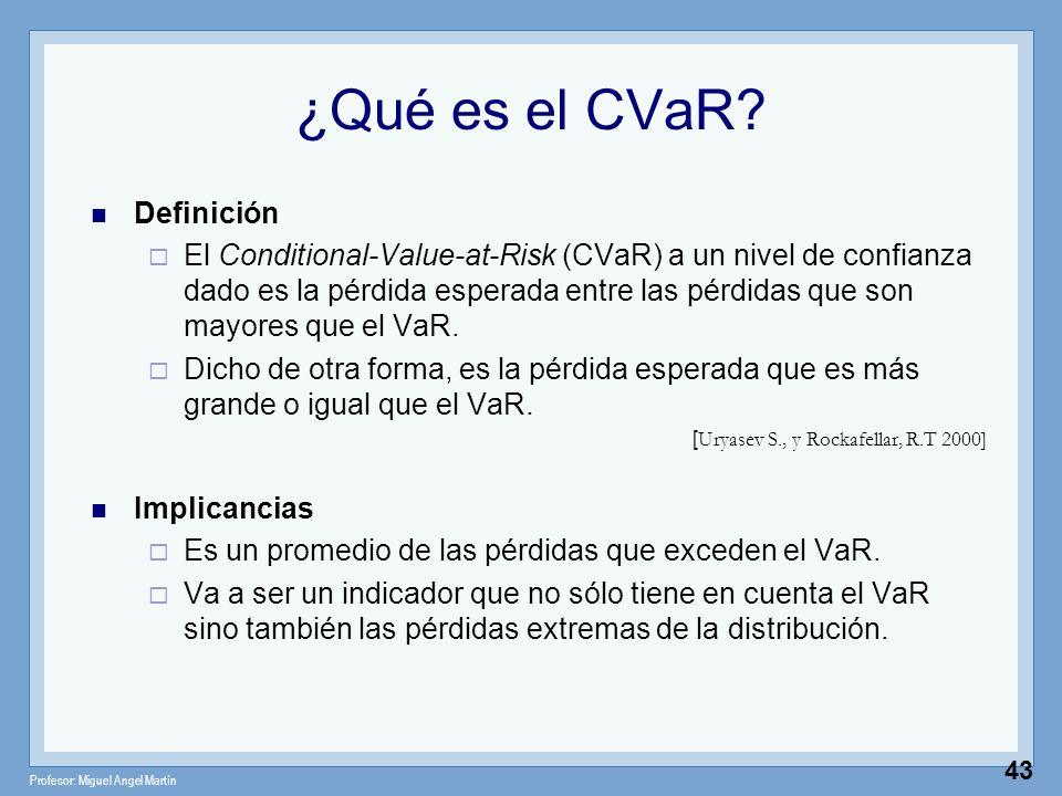 ¿Qué es el CVaR Definición