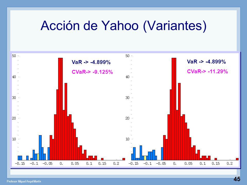 Acción de Yahoo (Variantes)