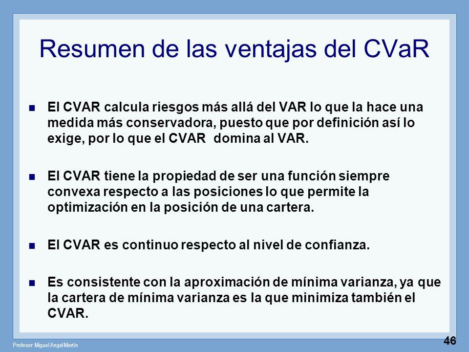 Resumen de las ventajas del CVaR