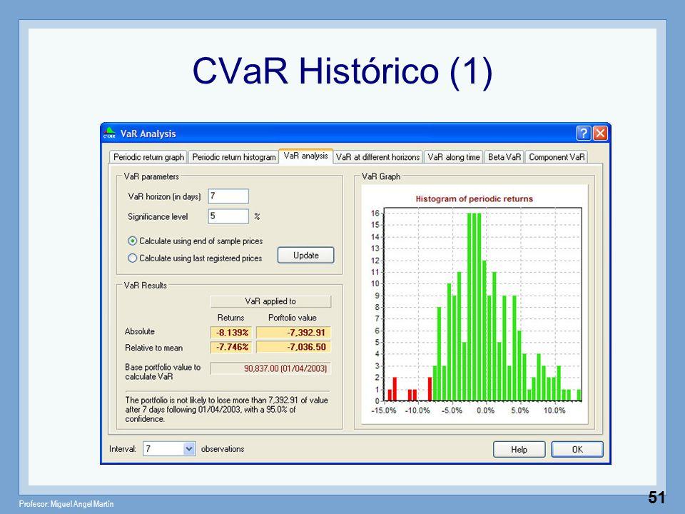 CVaR Histórico (1)