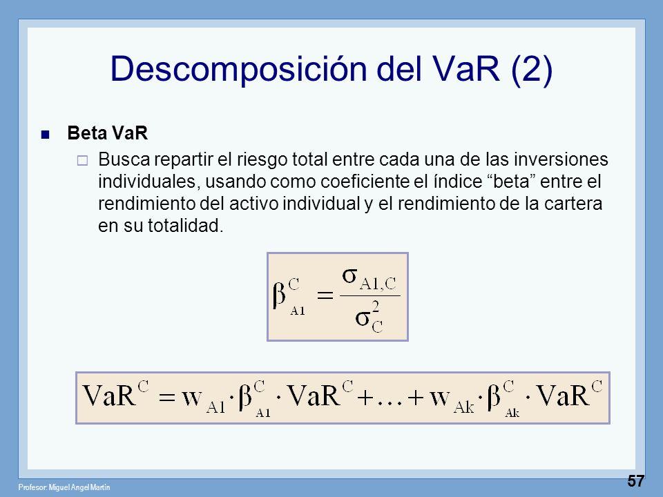 Descomposición del VaR (2)