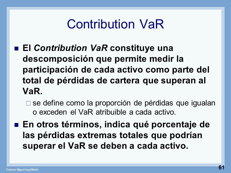 Contribution VaR