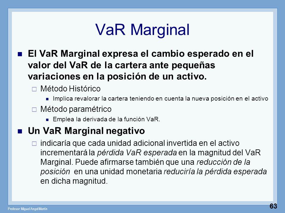 VaR MarginalEl VaR Marginal expresa el cambio esperado en el valor del VaR de la cartera ante pequeñas variaciones en la posición de un activo.