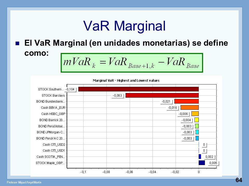 VaR Marginal El VaR Marginal (en unidades monetarias) se define como: