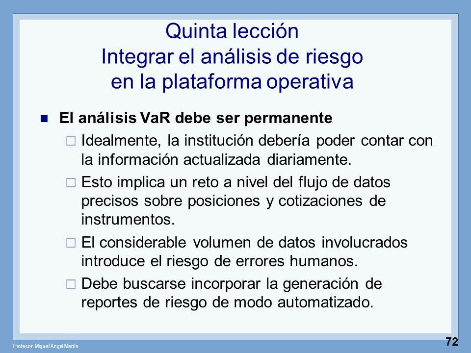 Quinta lección Integrar el análisis de riesgo en la plataforma operativa