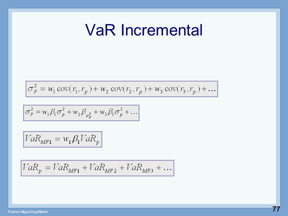 VaR Incremental