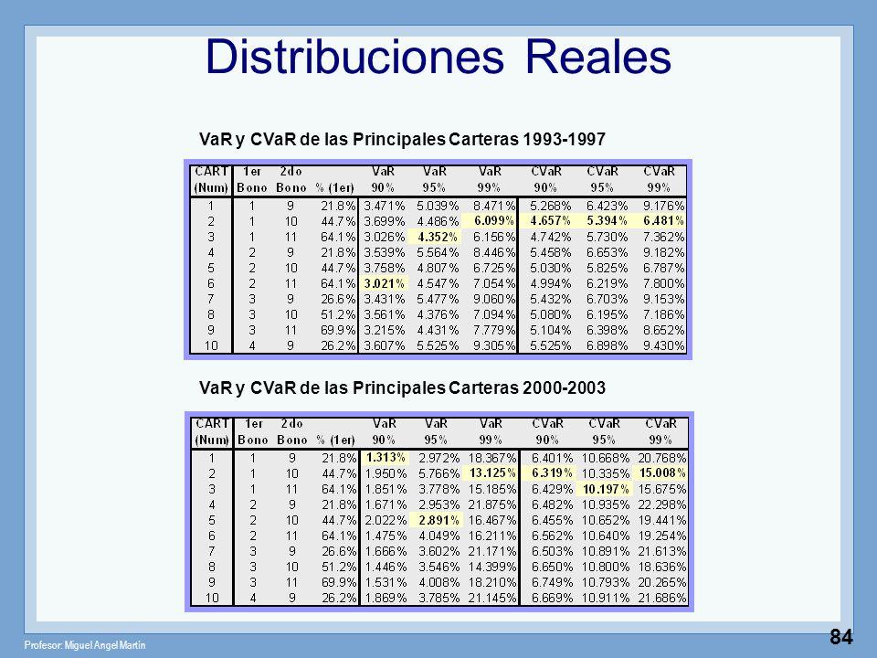Distribuciones Reales