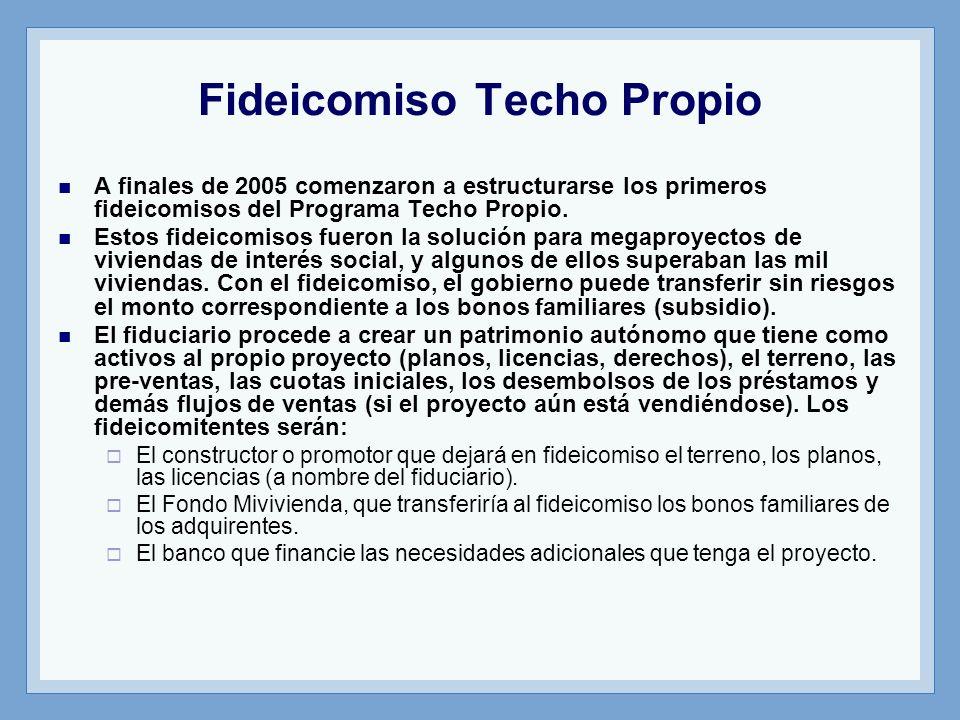 Fideicomiso Techo Propio
