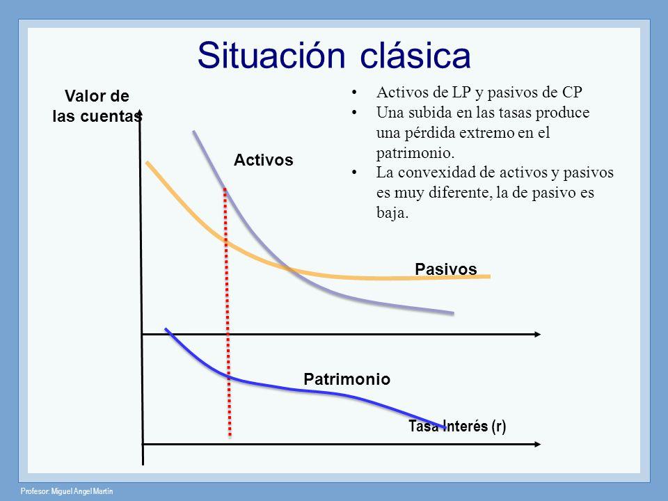 Situación clásica Activos de LP y pasivos de CP Valor de las cuentas