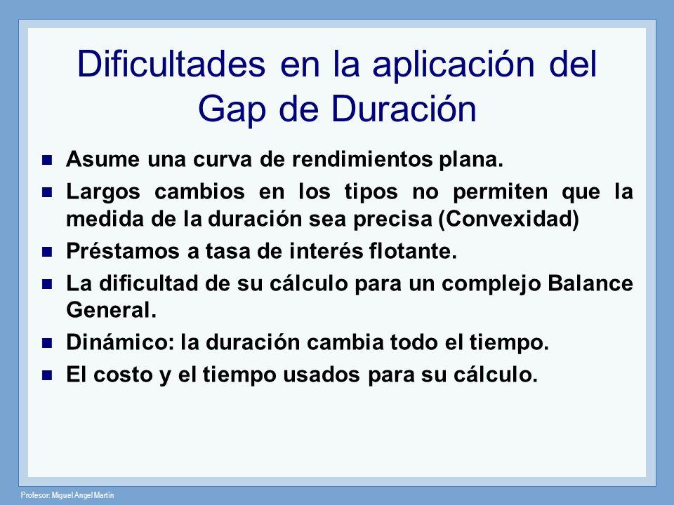 Dificultades en la aplicación del Gap de Duración