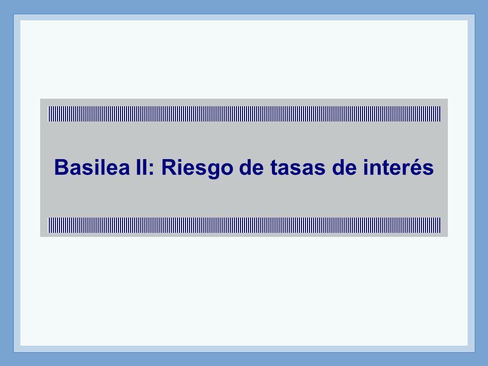 Basilea II: Riesgo de tasas de interés