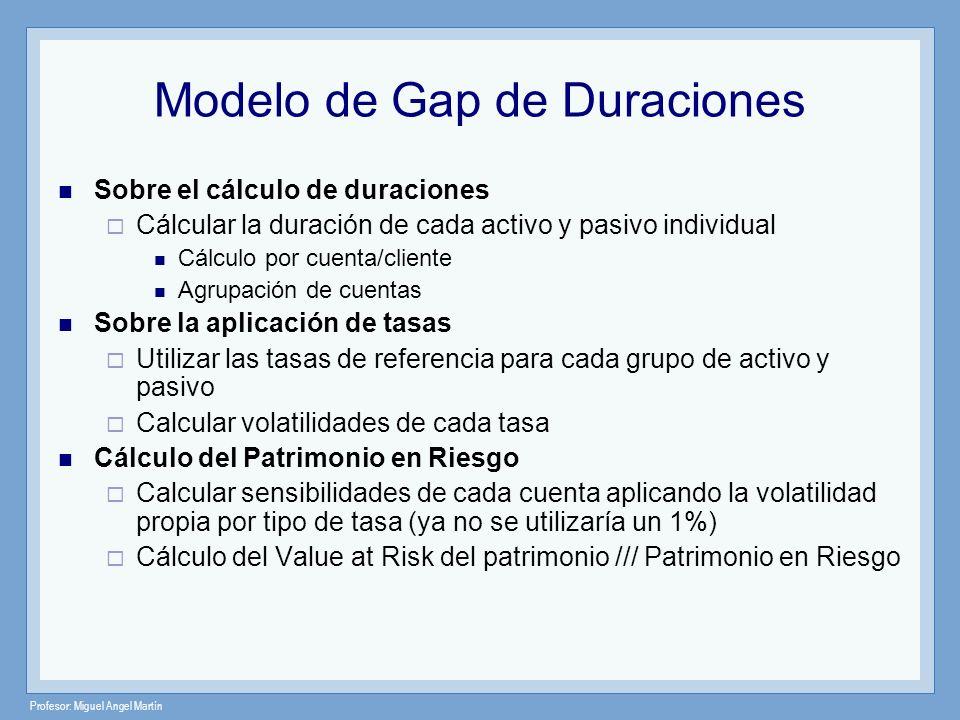 Modelo de Gap de Duraciones
