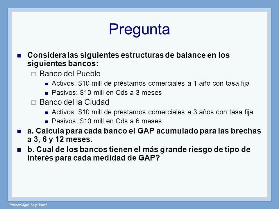 Pregunta Considera las siguientes estructuras de balance en los siguientes bancos: Banco del Pueblo.