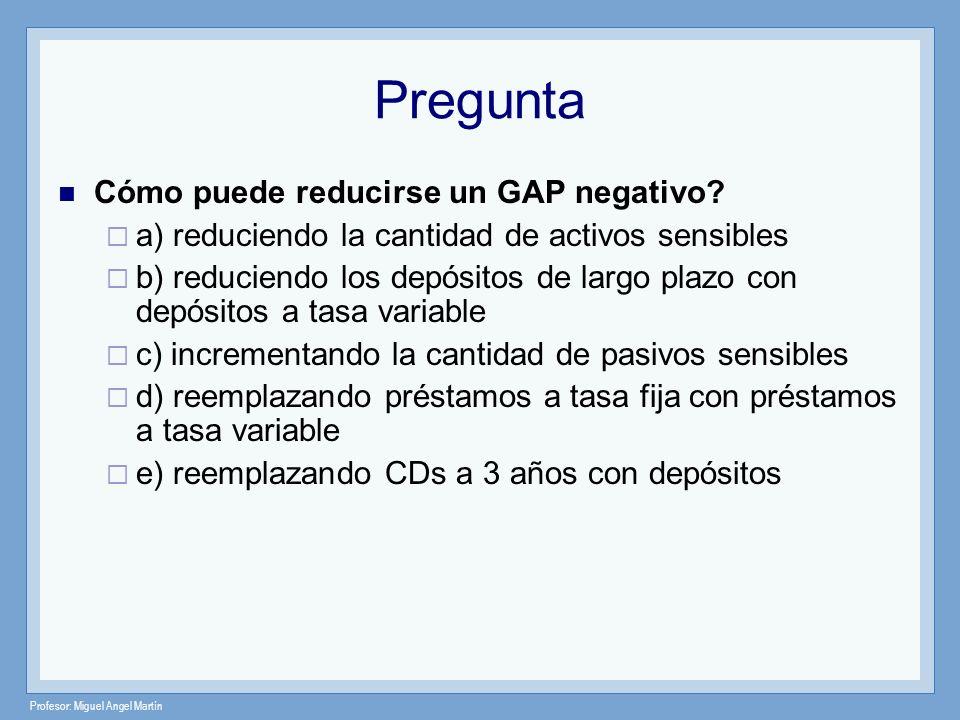 Pregunta Cómo puede reducirse un GAP negativo