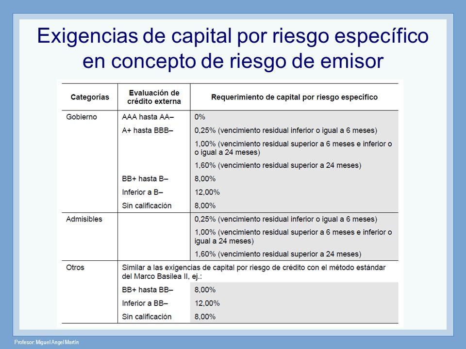 Exigencias de capital por riesgo específico en concepto de riesgo de emisor