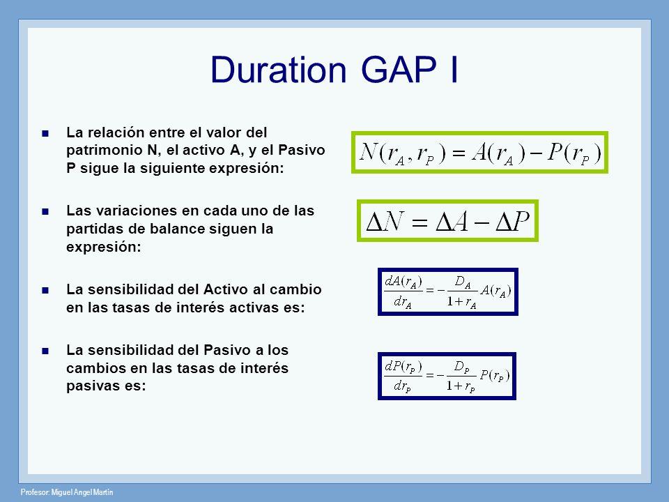 Duration GAP I La relación entre el valor del patrimonio N, el activo A, y el Pasivo P sigue la siguiente expresión: