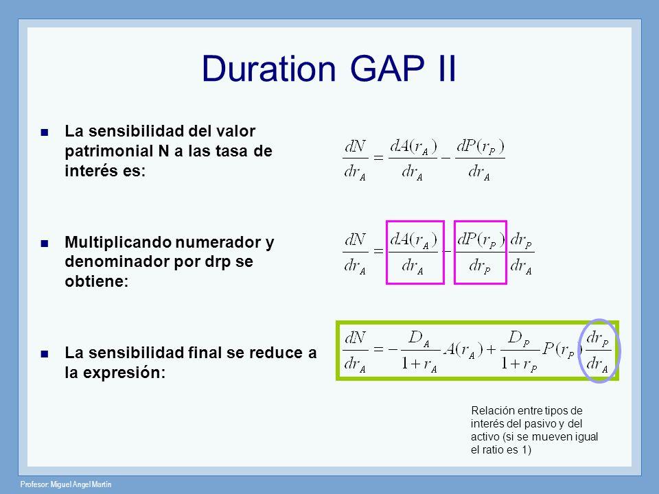 Duration GAP II La sensibilidad del valor patrimonial N a las tasa de interés es: Multiplicando numerador y denominador por drp se obtiene: