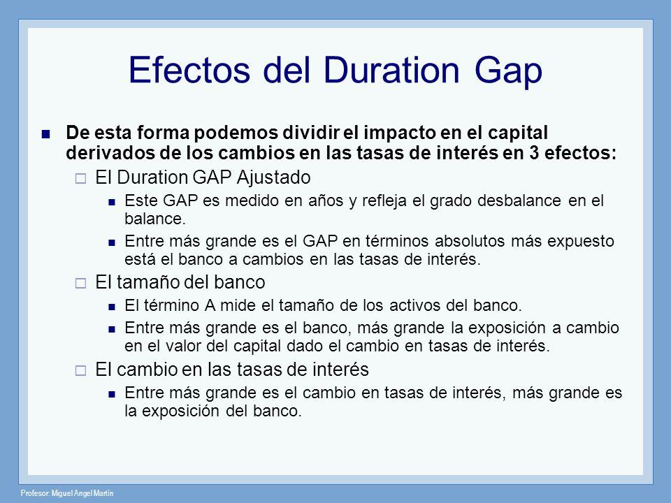 Efectos del Duration Gap