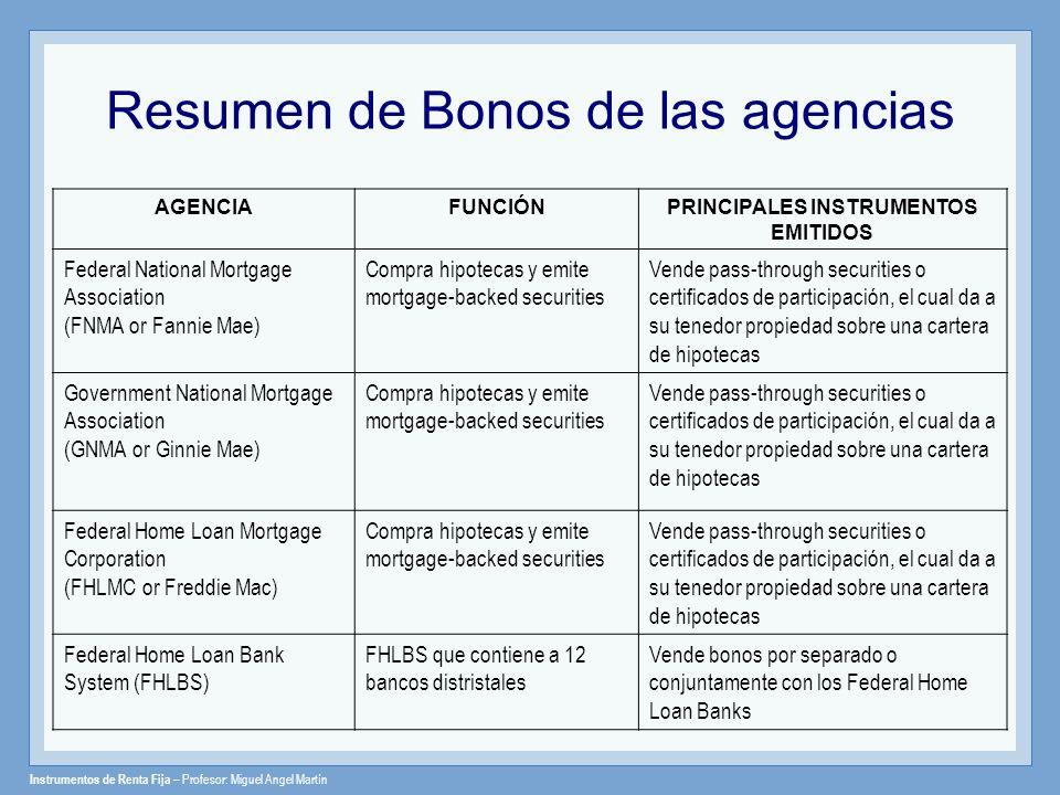 Resumen de Bonos de las agencias