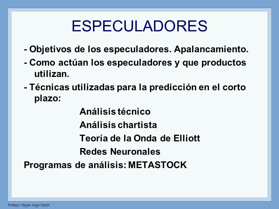 ESPECULADORES - Objetivos de los especuladores. Apalancamiento.