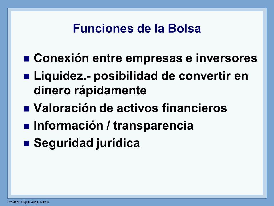 Funciones de la Bolsa Conexión entre empresas e inversores. Liquidez.- posibilidad de convertir en dinero rápidamente.