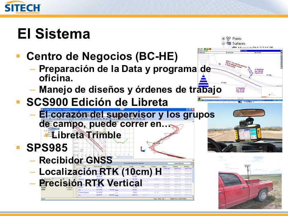 El Sistema Centro de Negocios (BC-HE) SCS900 Edición de Libreta SPS985