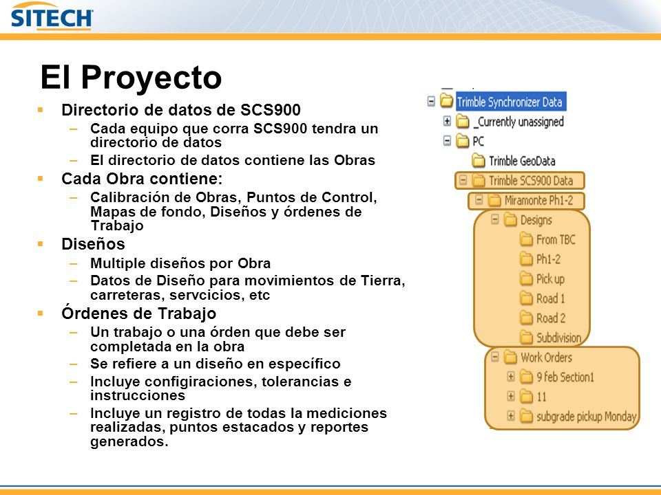 El Proyecto Directorio de datos de SCS900 Cada Obra contiene: Diseños
