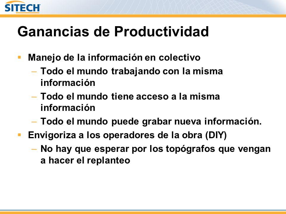 Ganancias de Productividad