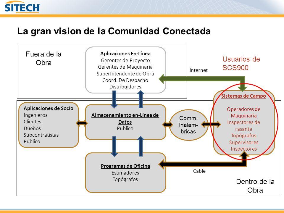 La gran vision de la Comunidad Conectada