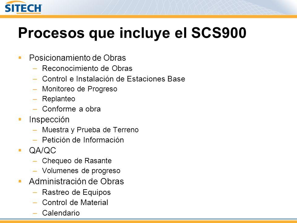 Procesos que incluye el SCS900