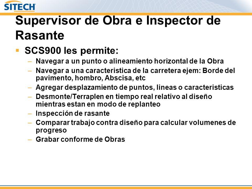 Supervisor de Obra e Inspector de Rasante