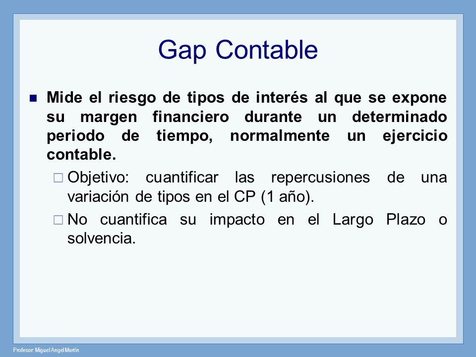 Gap Contable
