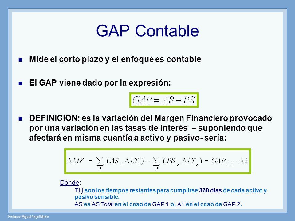 GAP Contable Mide el corto plazo y el enfoque es contable