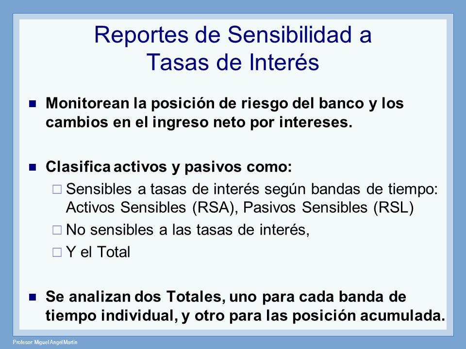 Reportes de Sensibilidad a Tasas de Interés